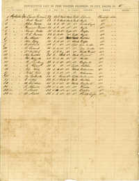 Descriptive List of Free Negroes Belonging to City Engine No. 5 [Copy 1]