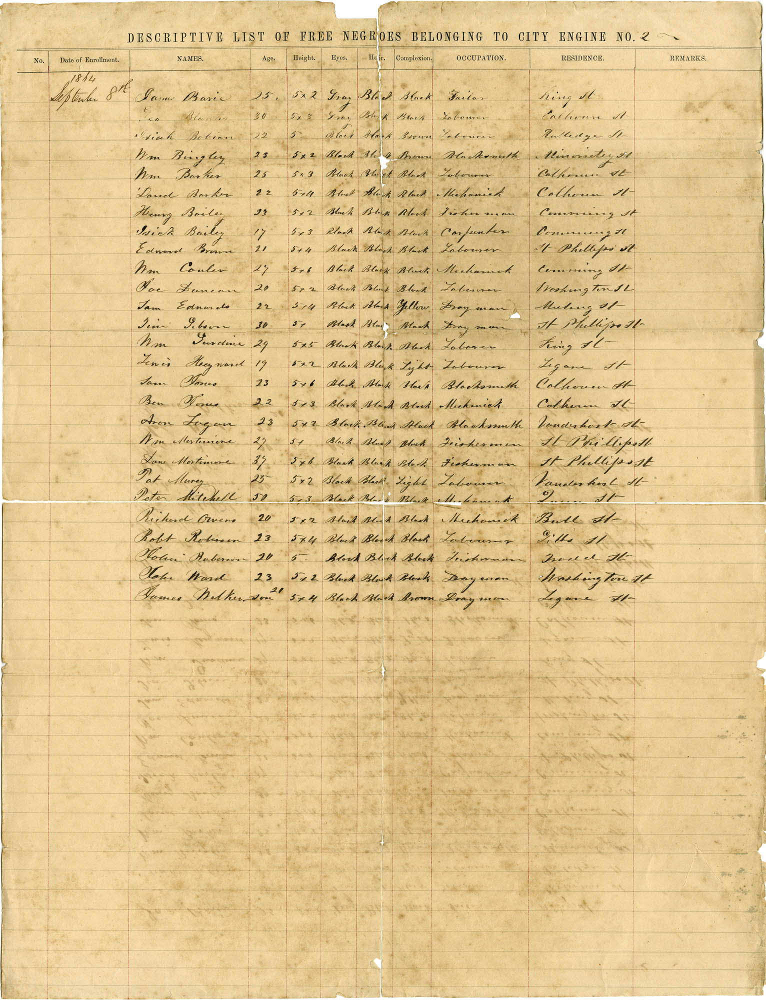 Descriptive List of Free Negroes Belonging to City Engine No. 2