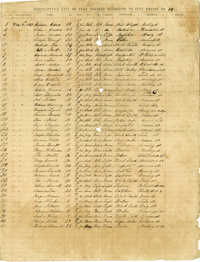 Descriptive List of Free Negroes Belonging to City Engine No. 10 [Copy 2]
