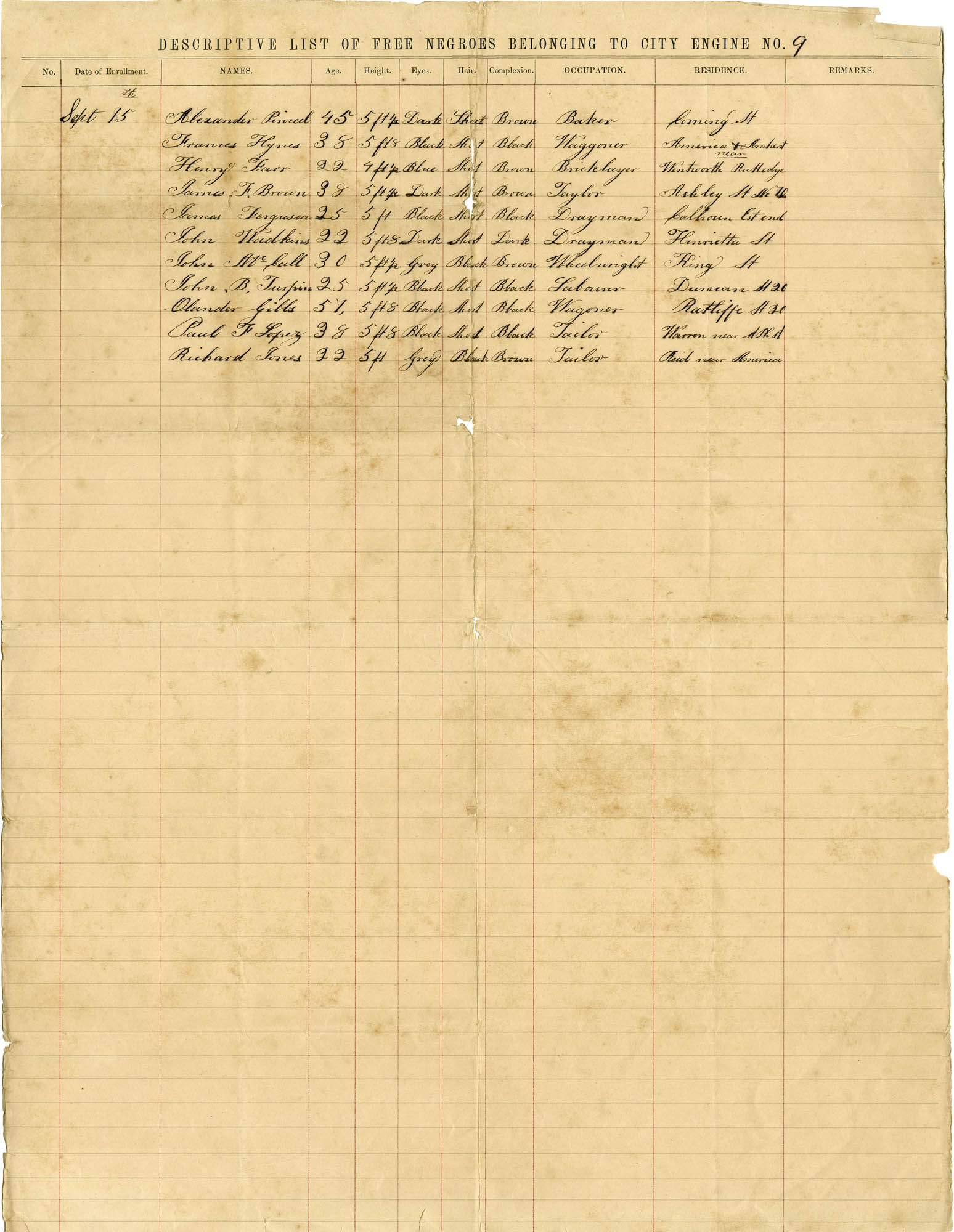 Descriptive List of Free Negroes Belonging to City Engine No. 9 [Copy 2]