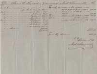 140. Account between James B. Heyward and Nathaniel Barnwell -- June 5, 1852