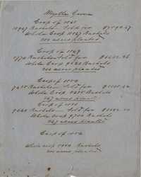 114. Myrtle Grove Plantation, Number of Bushels -- 1848-1852