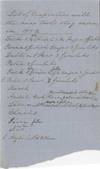 129. List of Slave Carpenters with New Tools Received, 1852