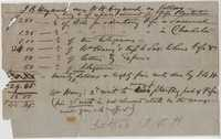 367. Expenses owed by James B. Heyward for Fife Plantation