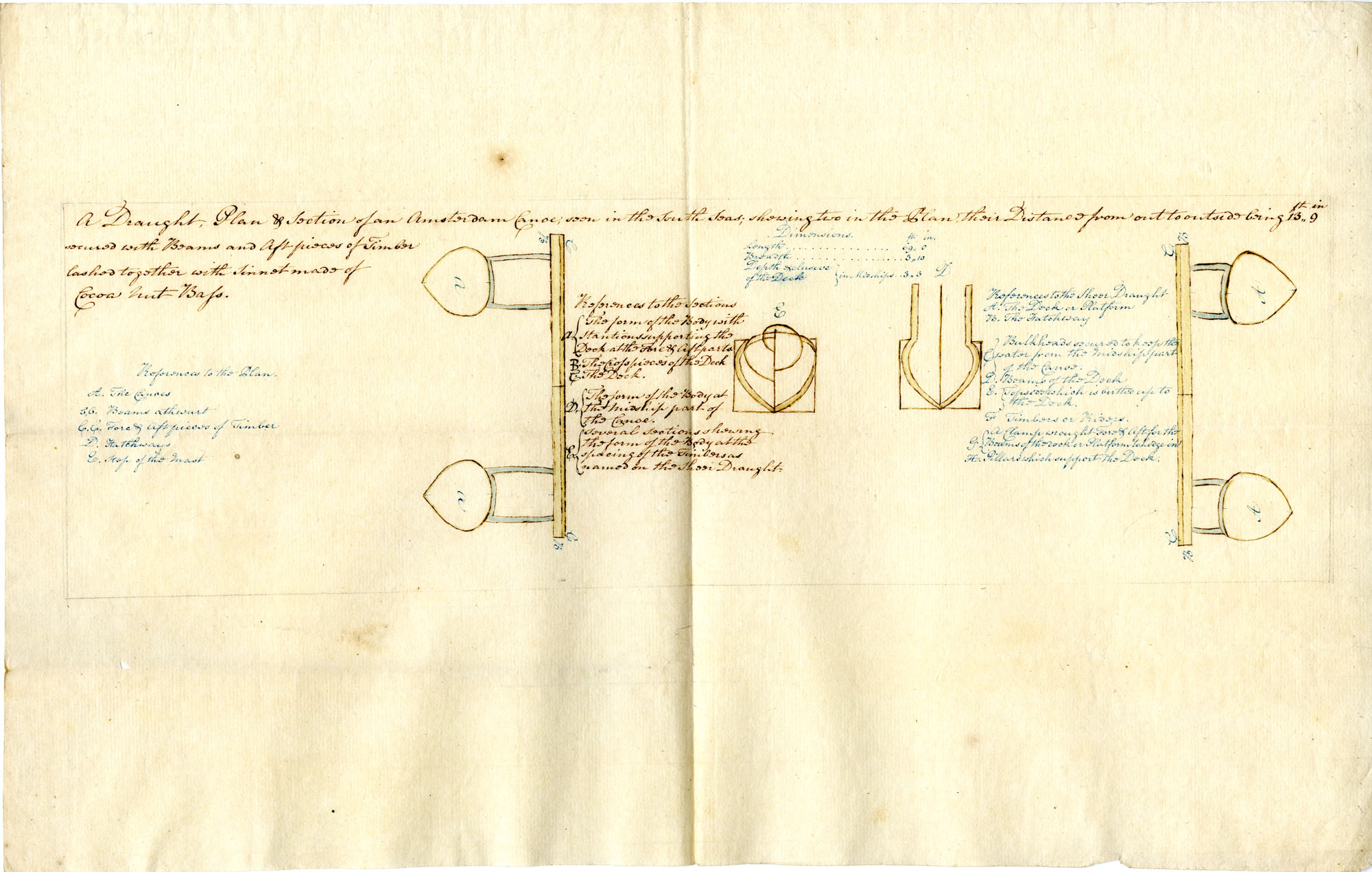 A Draught Plan & Section of an Amsterdam Canoe, soon in the South seas showing two in the plan, their distance from out to outside being 13 ft. 9 in.