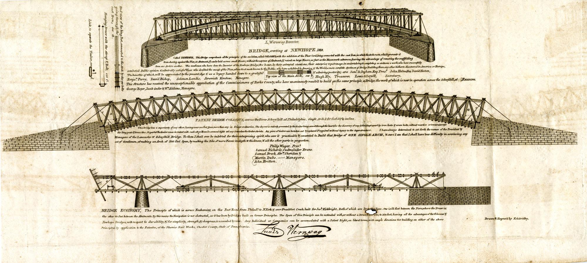 Illustrations of Lewis Werwag Bridges