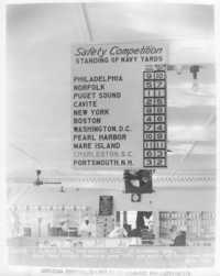 Navy Yard Safety Standing