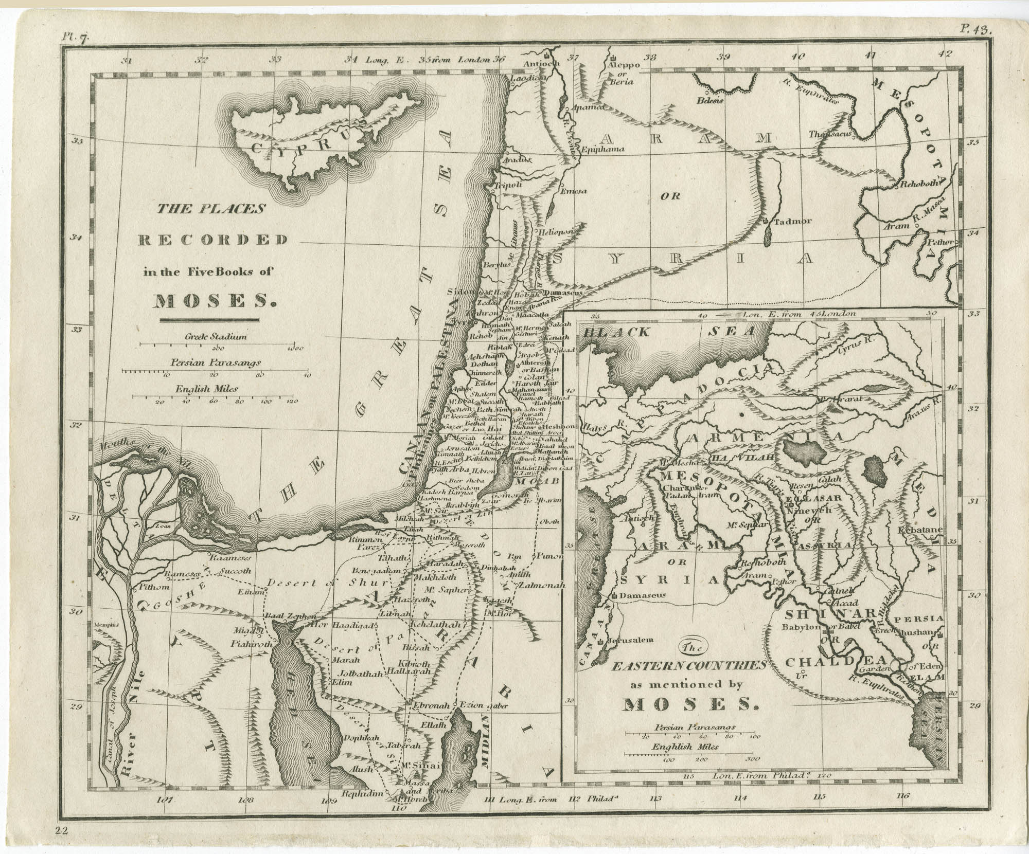 The places recorded in the Five Books of Moses